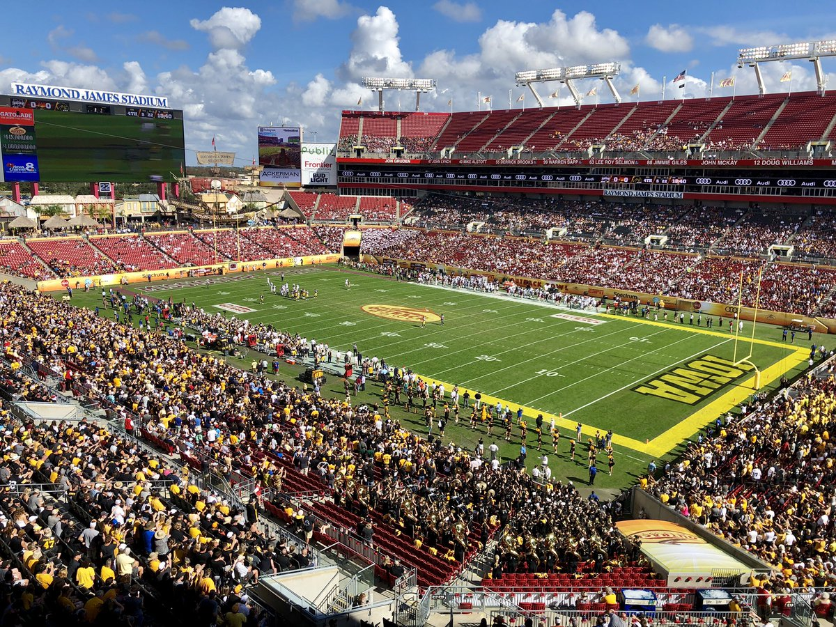 Outback Bowl Attendance