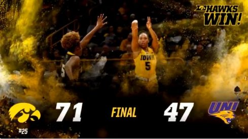 Iowa Moves to 2-0 Against in-state Rivals