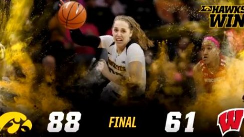 Iowa rolled over Wisconsin 88-61