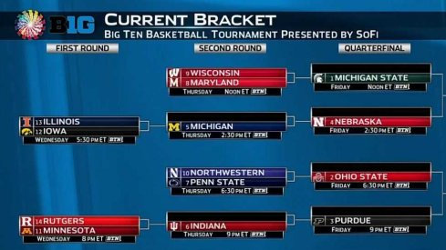 2018 Big Ten Tournament Bracket