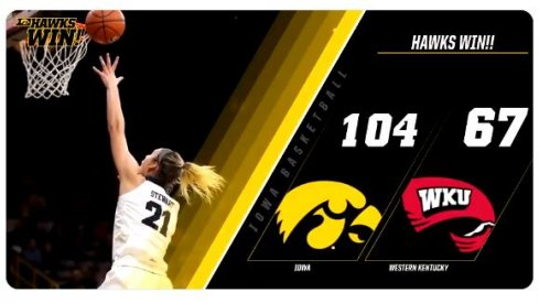 Iowa shot 69% from the floor in route to a 104-67 road win over Western Kentucky