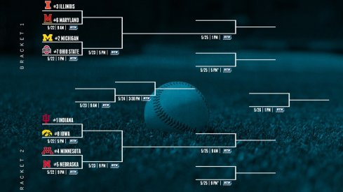 2019 Big Ten Baseball Tournament bracket