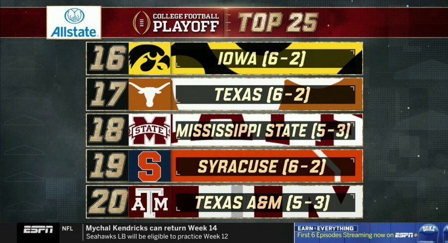 Iowa Ranked 16th In First College Football Playoff Rankings